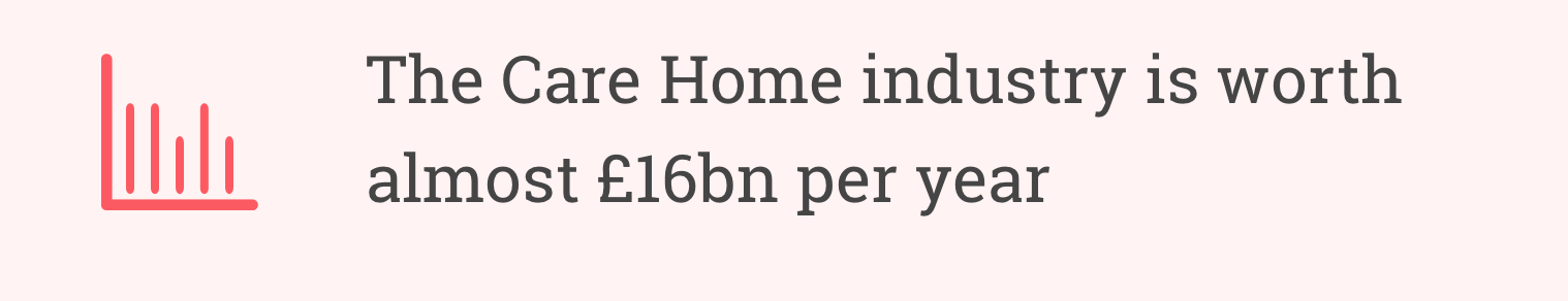 The Care Home industry is worth almost £16bn per year